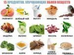 15 продуктов, способных улучшить обмен веществ в организме - <br /><br /> #1 Грейпфрут <br /> #2 Зелёный чай <br /> #3 Йогурт <br /> #4 Мендаль <br /> #5 Кофе <br /> #6 Индейка <br /> #7 Яблоко <br /> #8 Шпинат <br /> #9 Фасоль <br /> #10 Халапеньо <br /> #11 Брокколи <br /> #12 Карри <br /> #13 К0рица <br /> #14 Соевое молоко <br /> #15 Овсянка <br /><br /> К этому списку ещё можно добавить и чистую минерализированную воду. Правельное питание это первый шаг к хорошему здоровью.