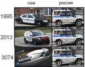 Полицейские машины в России и Америке